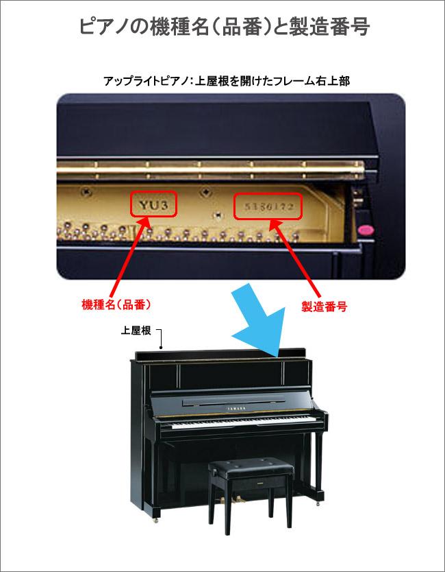 ピアノの機種名(品番)と製造番号